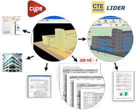 Exportación completa del edificio al programa LIDER del CTE